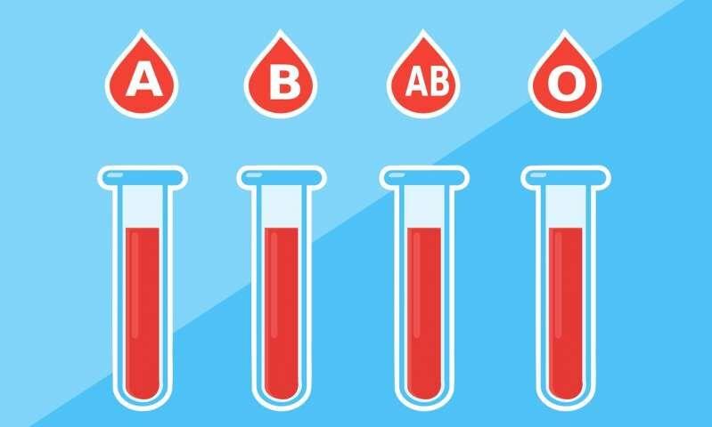 آنزیمهایی که گروه خونی A را به O تبدیل میکند