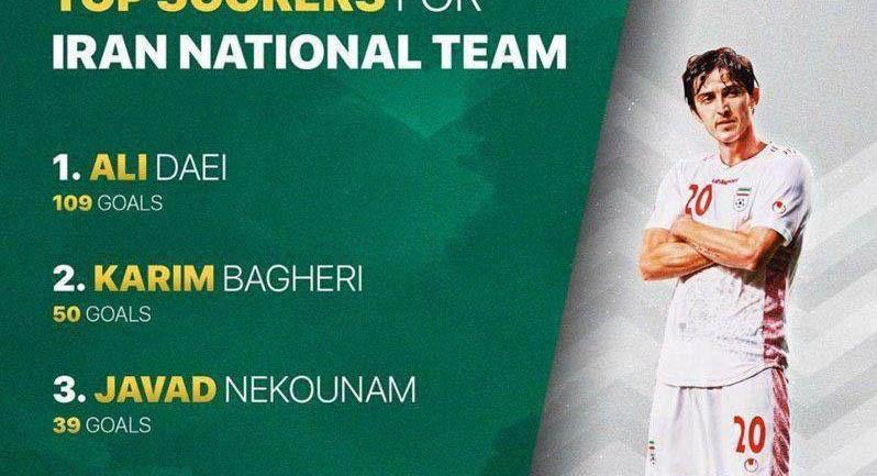 پست صفحه AFC درباره بهترین گلزنان تیم ملی + عکس