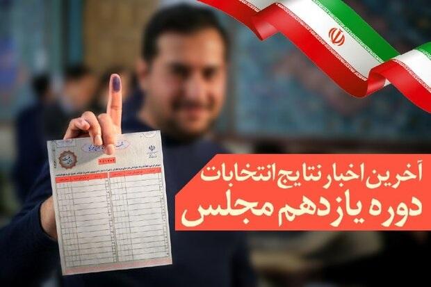 نتایج اولیه یازدهمین دوره انتخابات مجلس به تفکیک استان