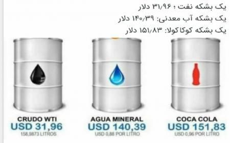 مقایسه قیمت یک بشکه کوکاکولا با نفت