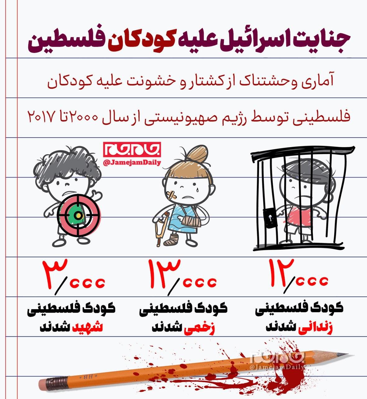 جنایت اسرائیل علیه کودکان فلسطین + عکس