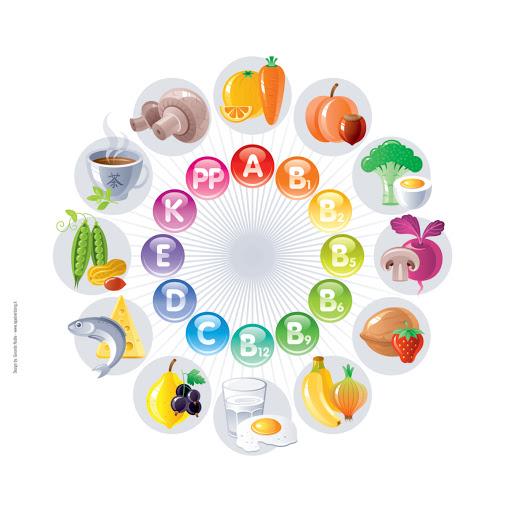 کاهش استرس باخوردن این ویتامین ها