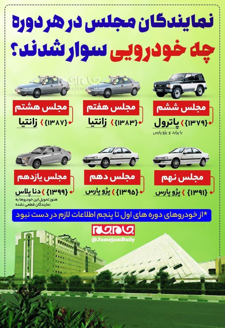 نمایندگان مجلس در هر دوره چه خودرویی سوار شدهاند؟+ عکس