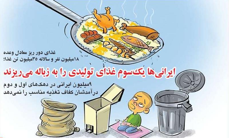 ایرانی ها یک سوم غذای تولیدی را به زباله می ریزند + عکس