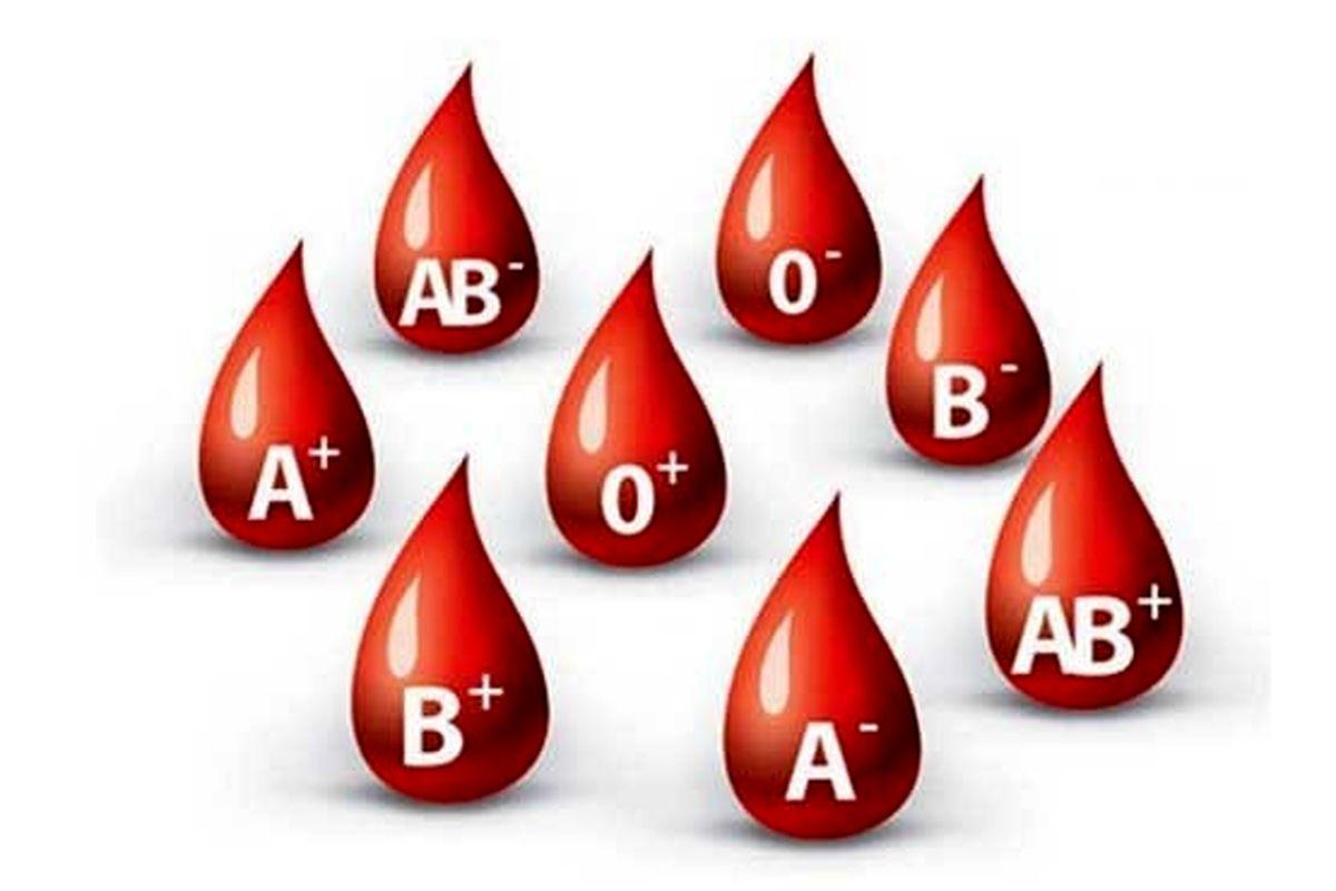 گروه خونی شما در مورد شخصیت و سلامت بدنتان چه حرفایی برای گفتن دارد؟