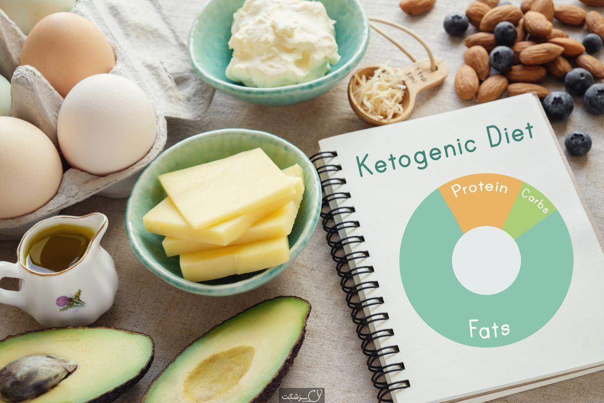 رژیم غذایی کتوژنیک موجب کُندشدن روند این بیماری می شود