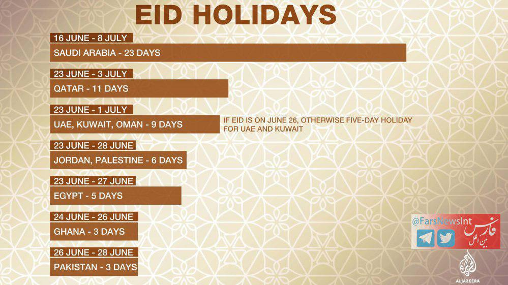 تعطیلات عید فطر در کشورهای اسلامی چقدر است؟ + عکس