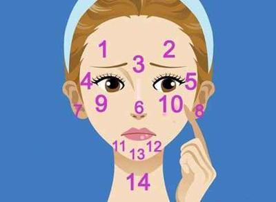 14 بیماری را  از صورت خود تشخیص دهید!