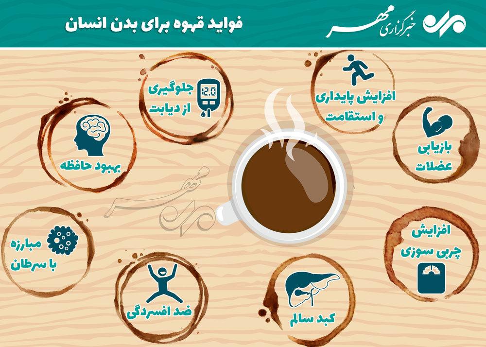 قهوه با بدن ما چه میکند؟ + اینفوگرافیک