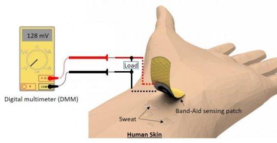 اندازهگیری قندخون با برچسب کاغذی