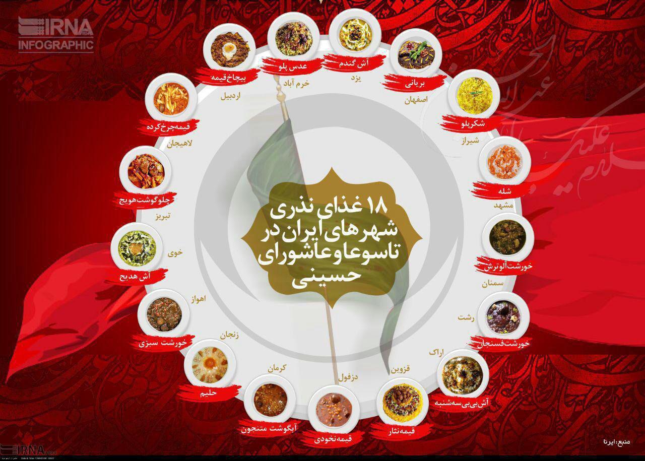 غذاهای نذری ایرانیان در تاسوعا و عاشورای حسینی