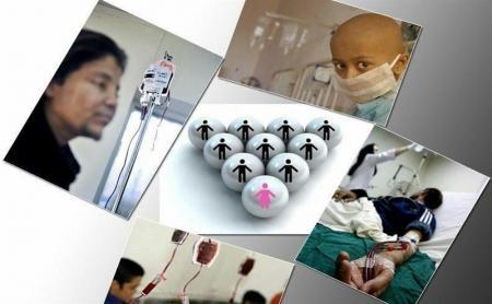 بودجه بیماران صعب العلاج حذف نشده است