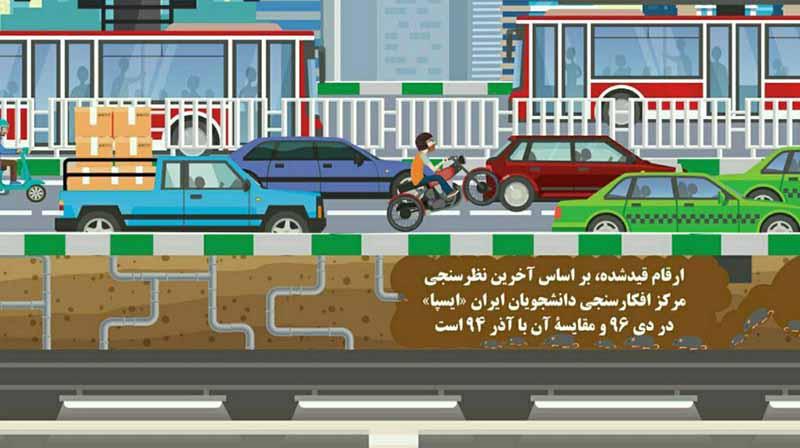 تهرانیها بیشتر با چه وسیلهای تردد میکنند؟ /اینفوگرافیک