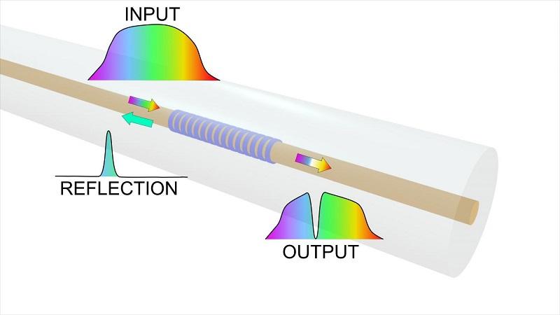 ساخت حسگرهای نوری برای اندازهگیری فشار مفصلها