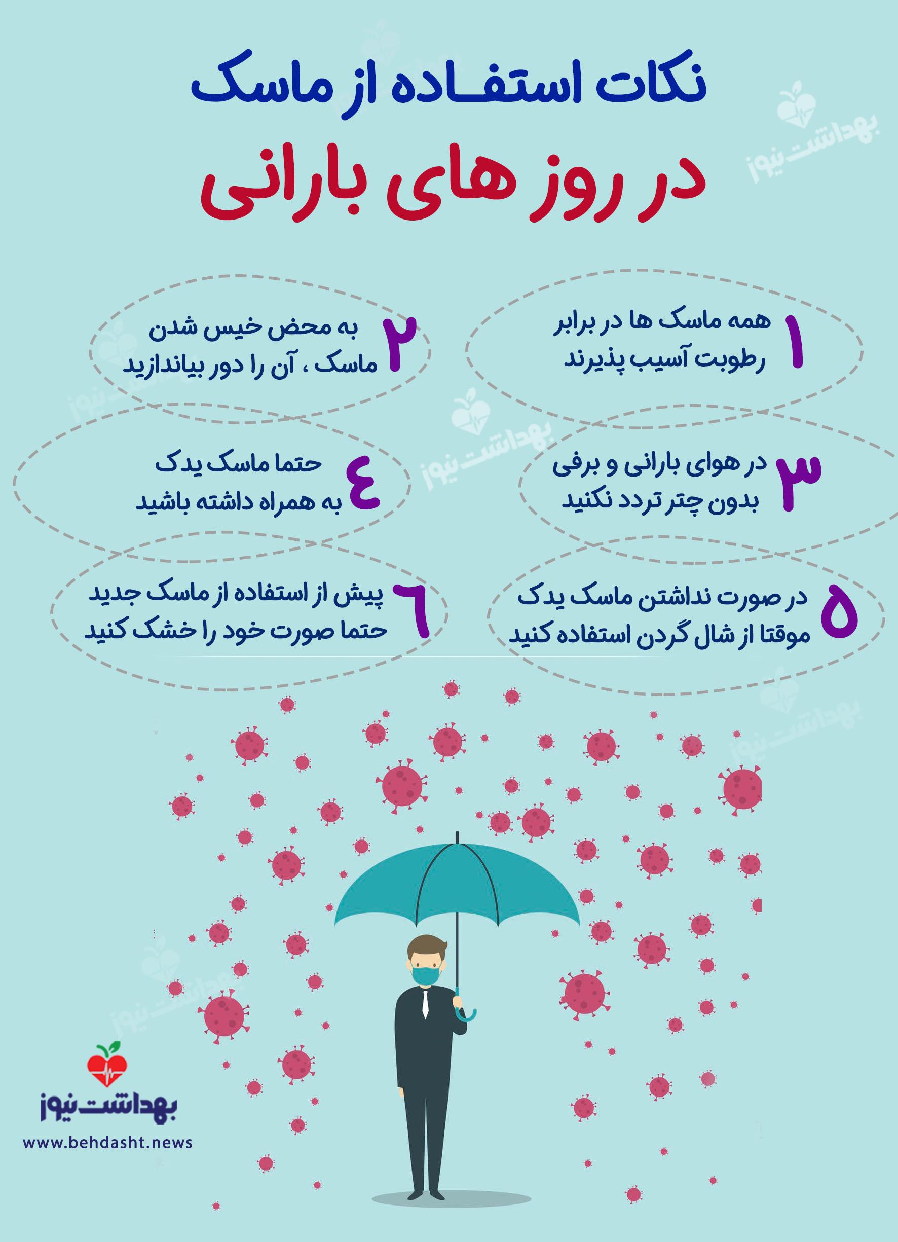 30 - نکات استفـاده از ماسک در روز های بارانی |اختصاصی